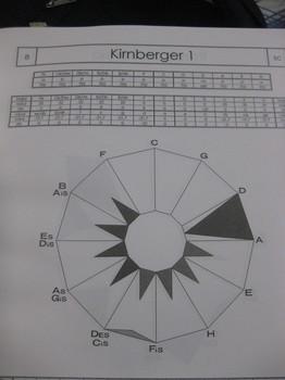 09キルンベルガー1(読み替え音多い)_IMG_5725.jpg
