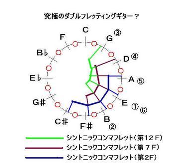 中近東の方の演奏するダブルフレット純正律ギター-音律サークル-JPEG.JPG